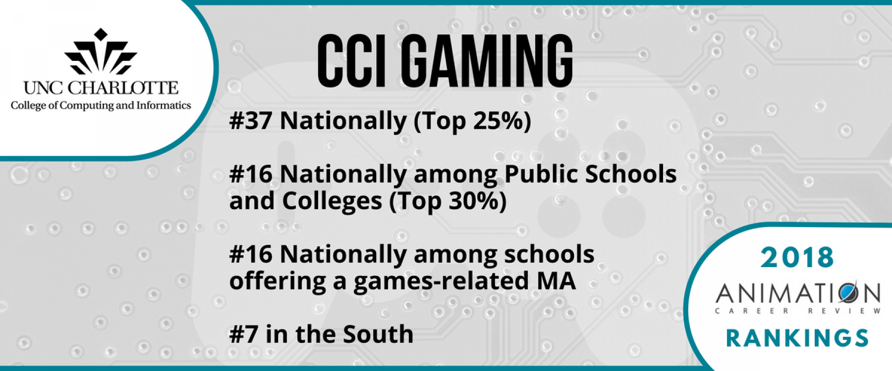 CCI Gaming Ranks